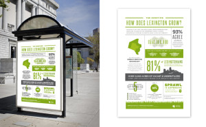 A city campaign uses a sidewalk stop for signage that contains a message with infographs.