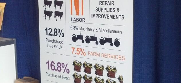 #infograph #beef #iowabeef
