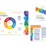 Iowa Institute for Cooperatives Annual Meeting Branding 2018